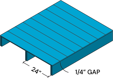 Icon of a deck with details on recommended spacing. See text.