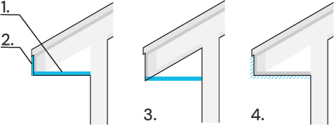 Icon of overhangs with closed soffits.