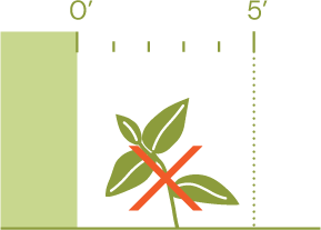 Icon indicating the need to remove plants from the ember-resistant zone.
